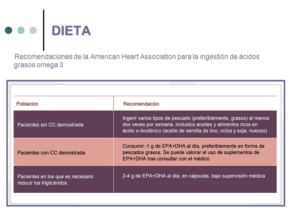 DIETA Recomendaciones de la American Heart Association para la ingestión de ácidos grasos omega 3