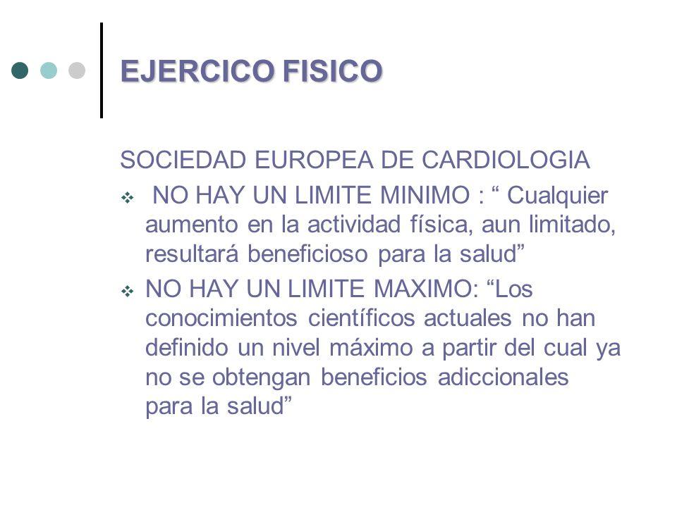 EJERCICO FISICO SOCIEDAD EUROPEA DE CARDIOLOGIA