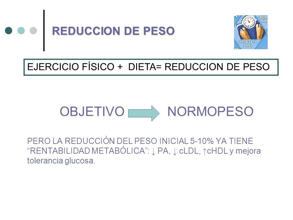 REDUCCION DE PESO OBJETIVO NORMOPESO