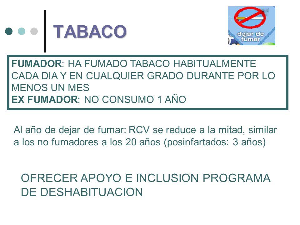 TABACO OFRECER APOYO E INCLUSION PROGRAMA DE DESHABITUACION