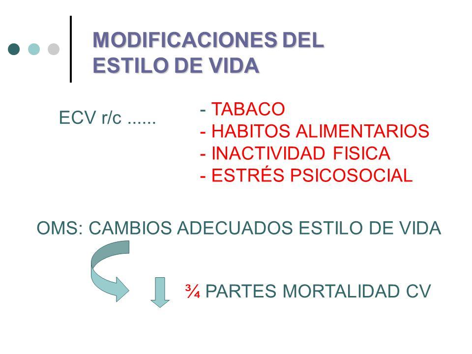 MODIFICACIONES DEL ESTILO DE VIDA TABACO ECV r/c ......