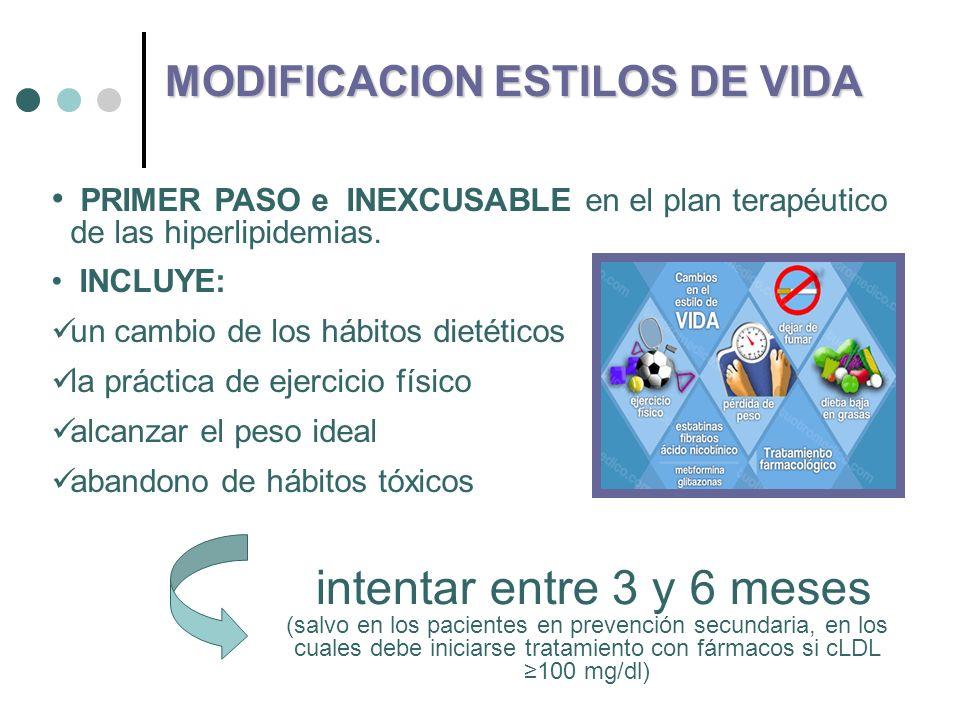 MODIFICACION ESTILOS DE VIDA
