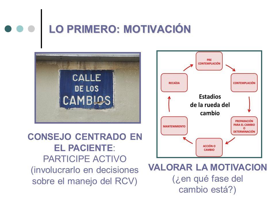 LO PRIMERO: MOTIVACIÓN