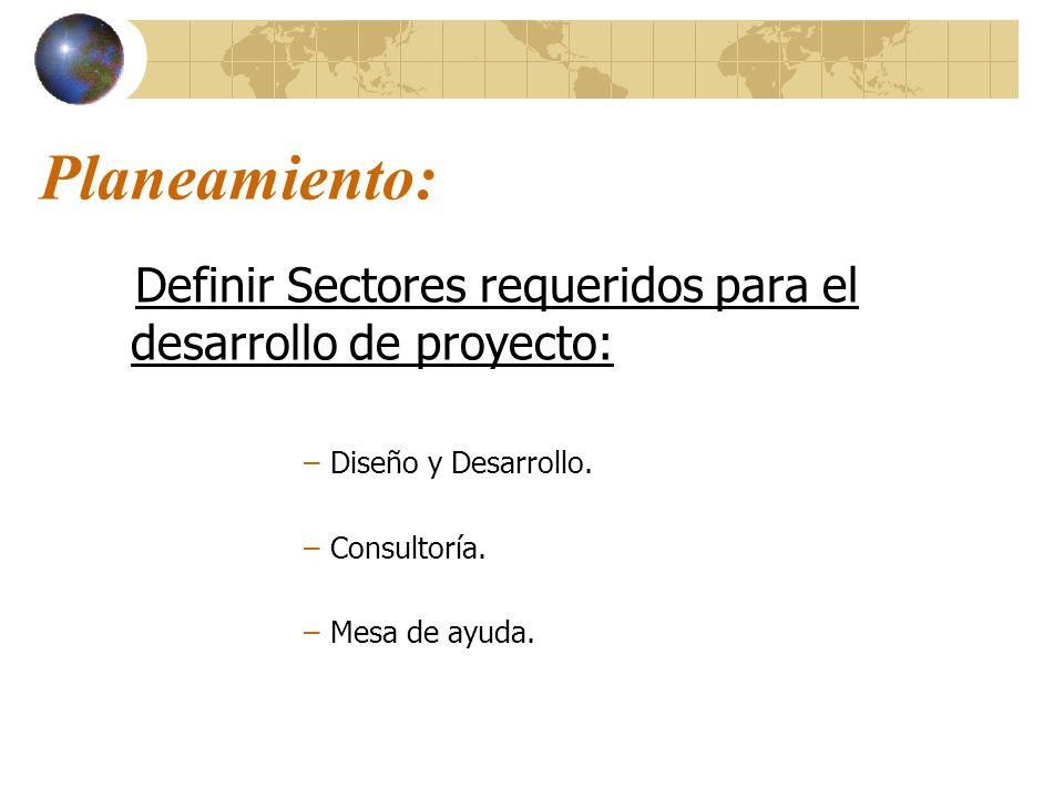 Planeamiento: Definir Sectores requeridos para el desarrollo de proyecto: Diseño y Desarrollo. Consultoría.