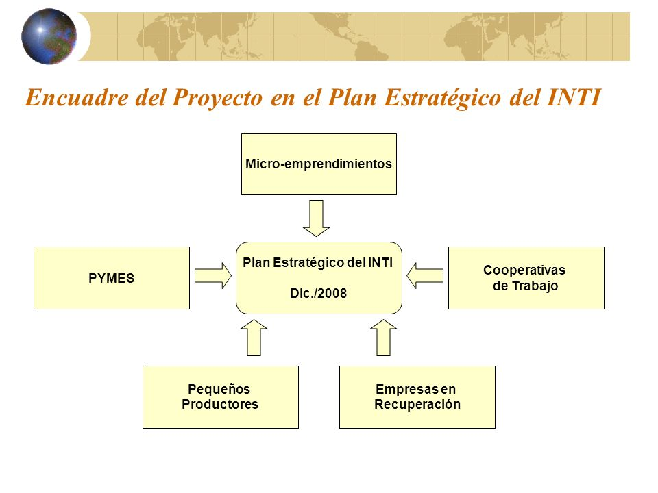 Encuadre del Proyecto en el Plan Estratégico del INTI
