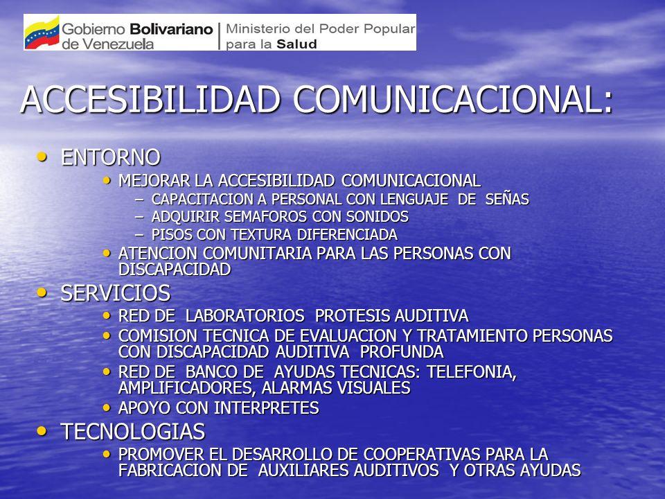 ACCESIBILIDAD COMUNICACIONAL: