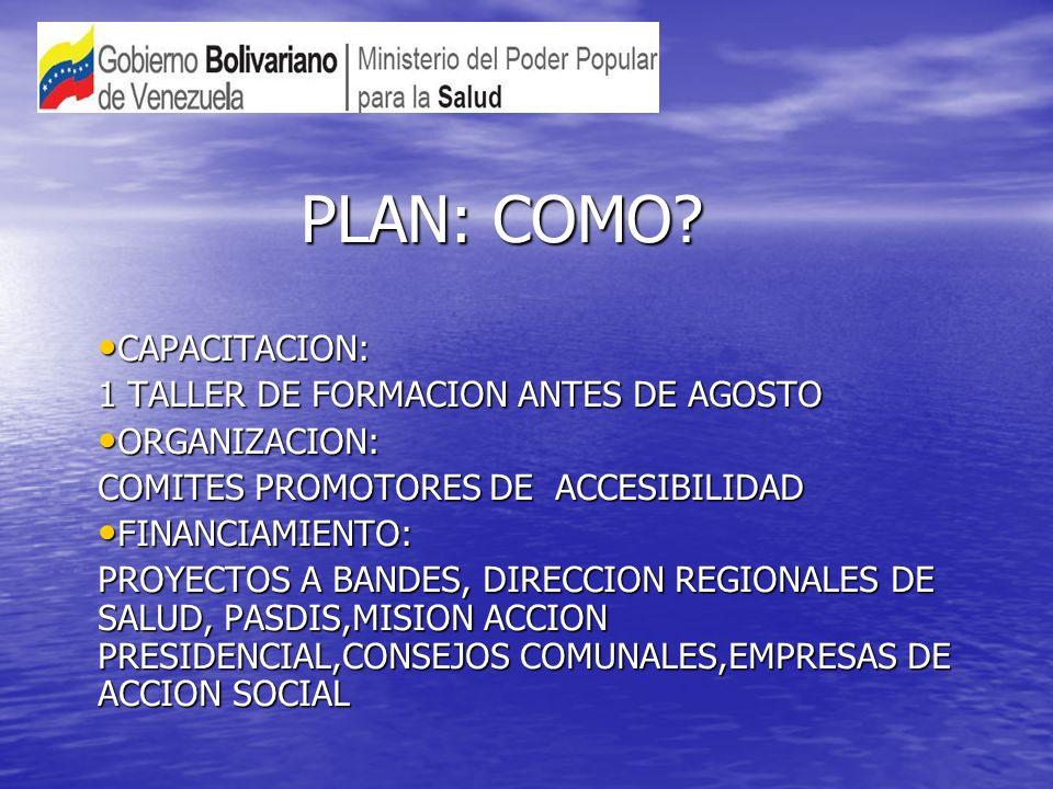 PLAN: COMO CAPACITACION: 1 TALLER DE FORMACION ANTES DE AGOSTO