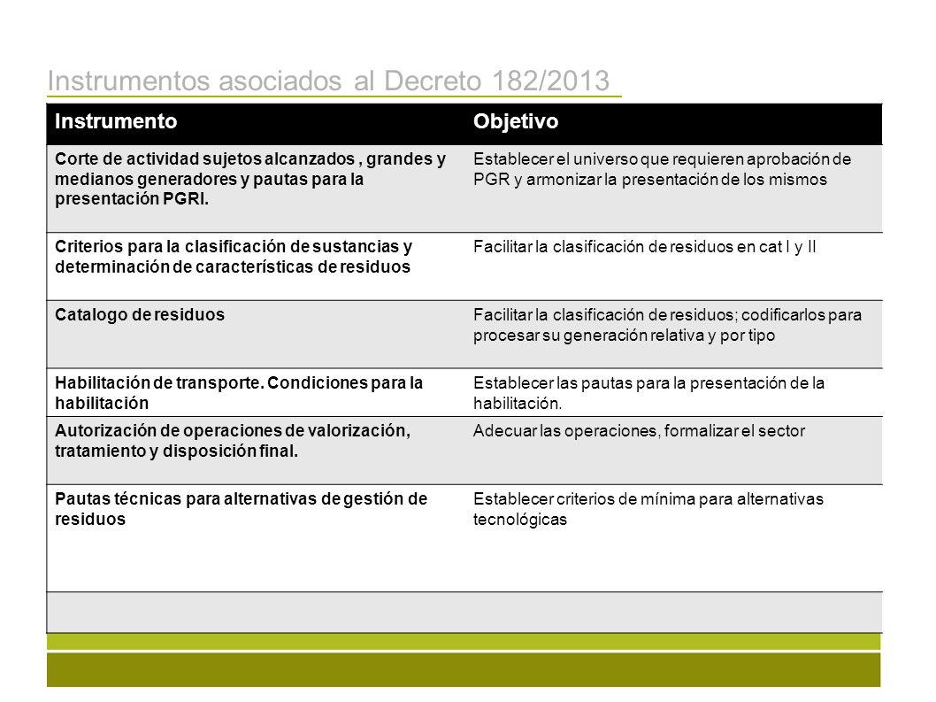 Instrumentos asociados al Decreto 182/2013