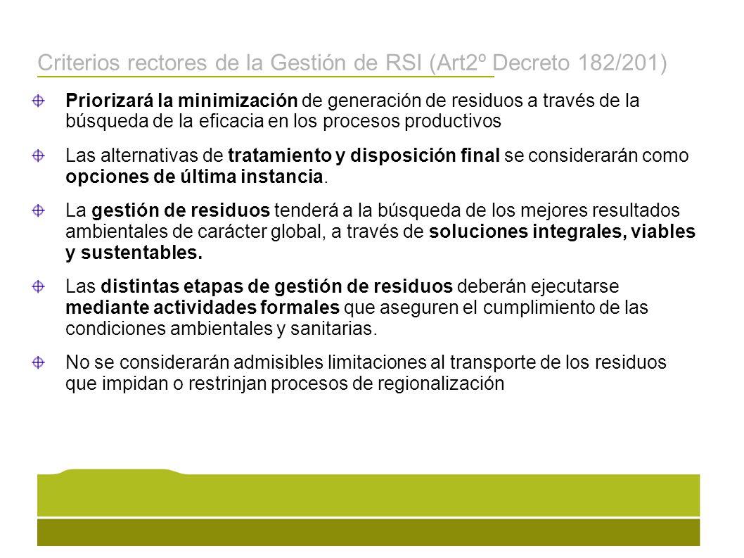 Criterios rectores de la Gestión de RSI (Art2º Decreto 182/201)