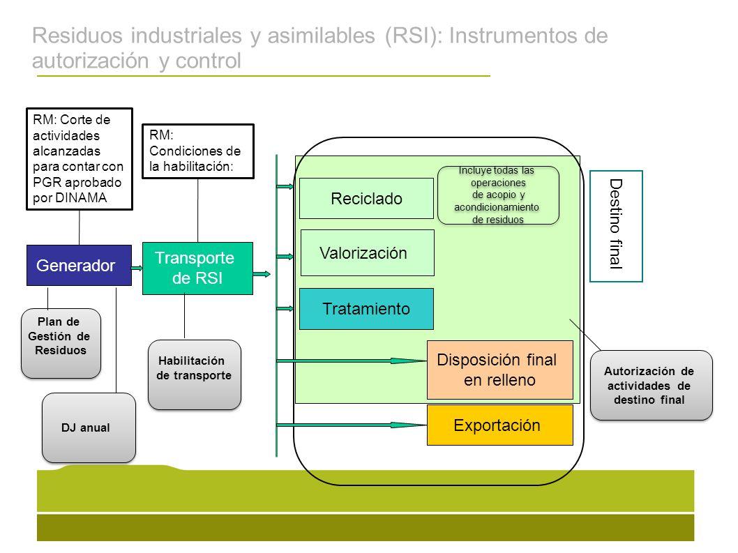 Residuos industriales y asimilables (RSI): Instrumentos de autorización y control