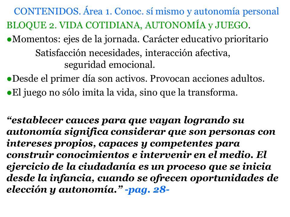 CONTENIDOS. Área 1. Conoc. sí mismo y autonomía personal