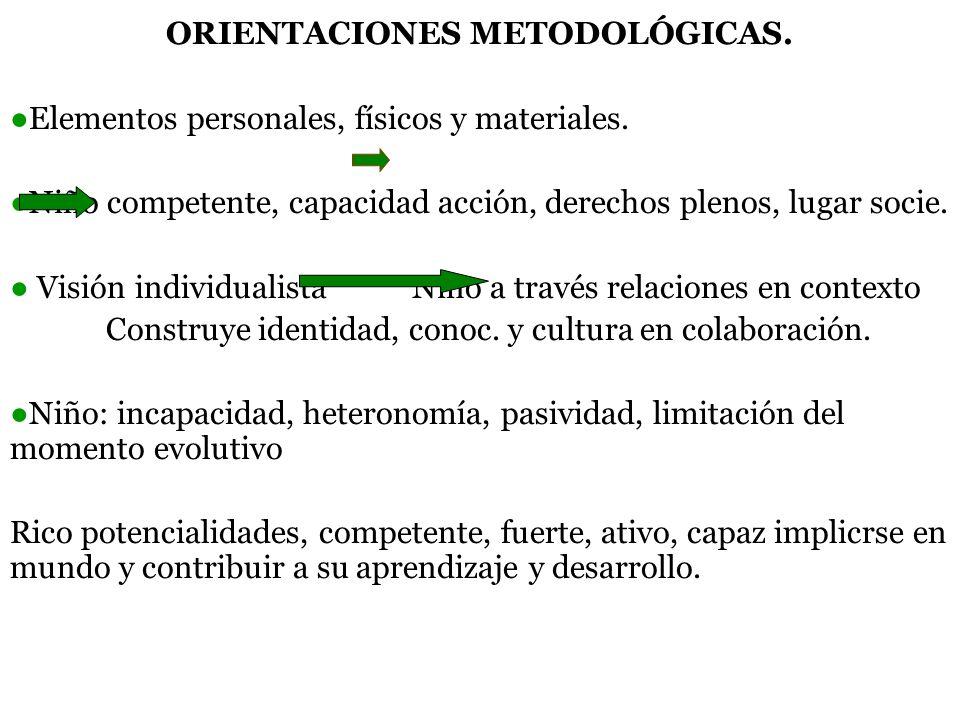ORIENTACIONES METODOLÓGICAS.