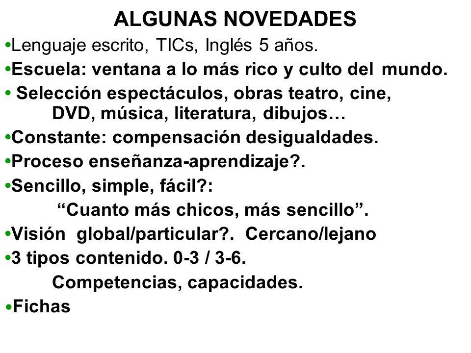 ALGUNAS NOVEDADES •Lenguaje escrito, TICs, Inglés 5 años.