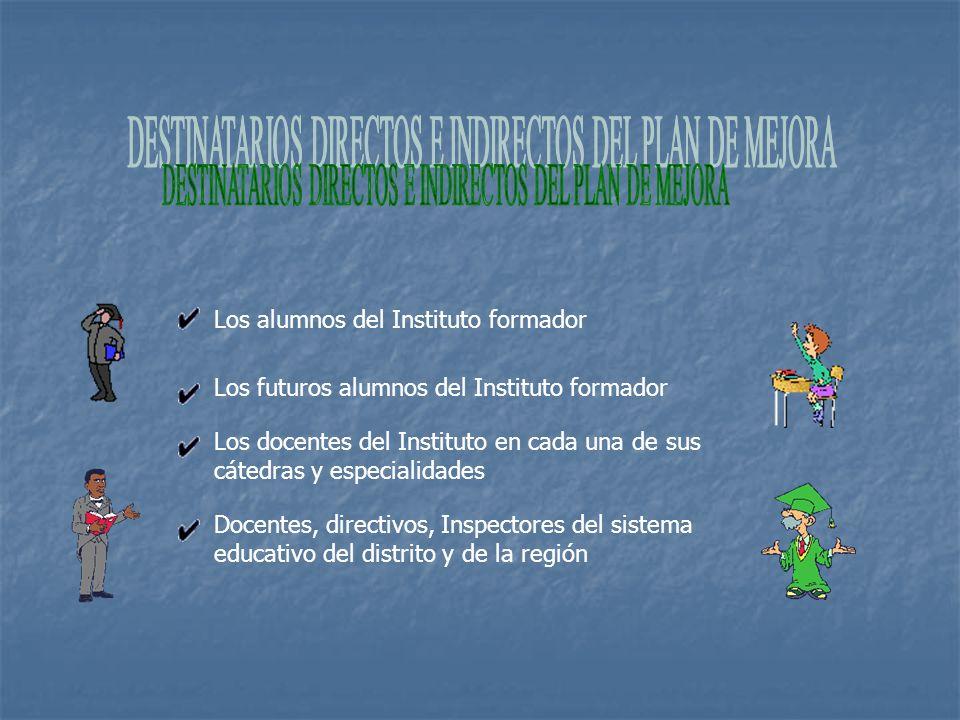 DESTINATARIOS DIRECTOS E INDIRECTOS DEL PLAN DE MEJORA