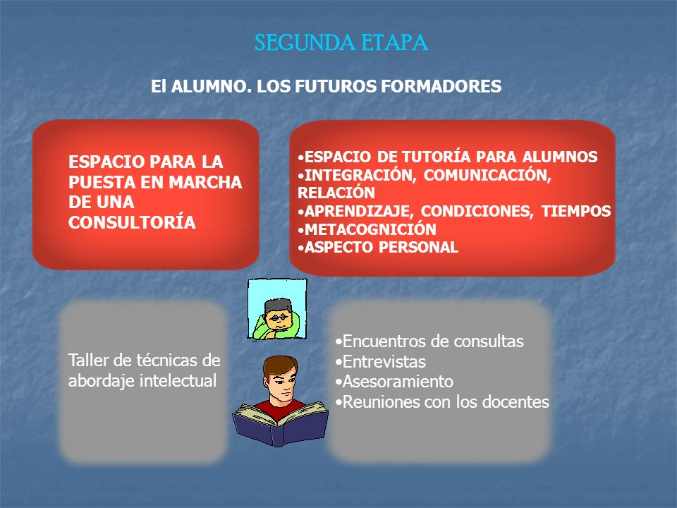 SEGUNDA ETAPA El ALUMNO. LOS FUTUROS FORMADORES