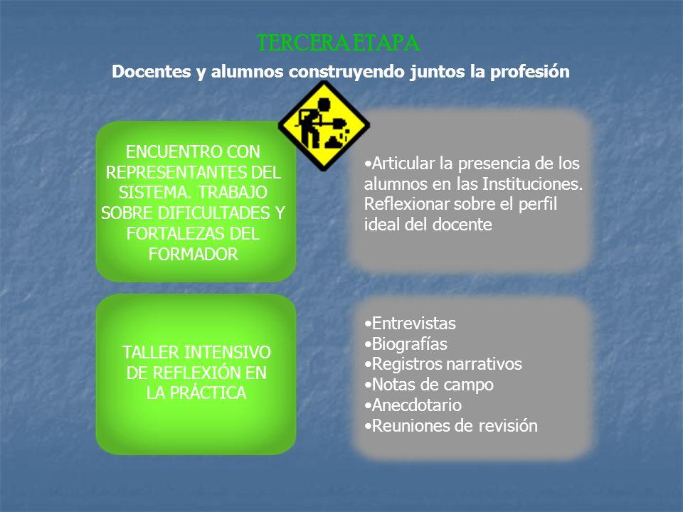 TALLER INTENSIVO DE REFLEXIÓN EN LA PRÁCTICA