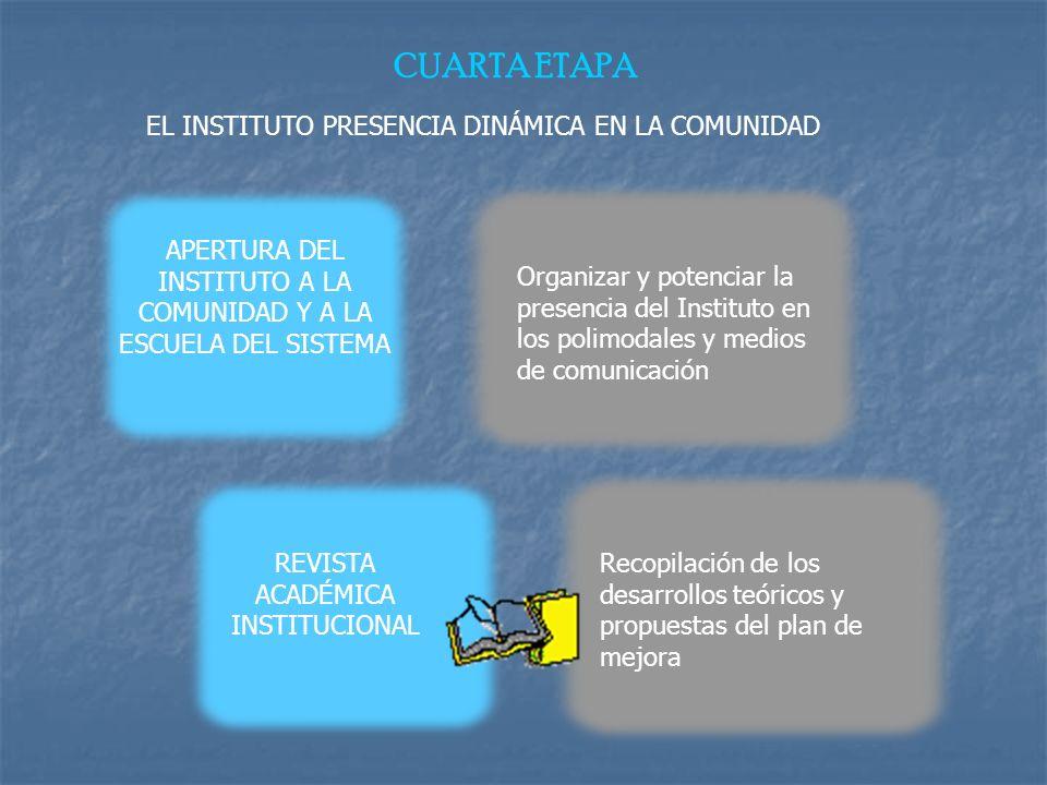CUARTA ETAPA EL INSTITUTO PRESENCIA DINÁMICA EN LA COMUNIDAD