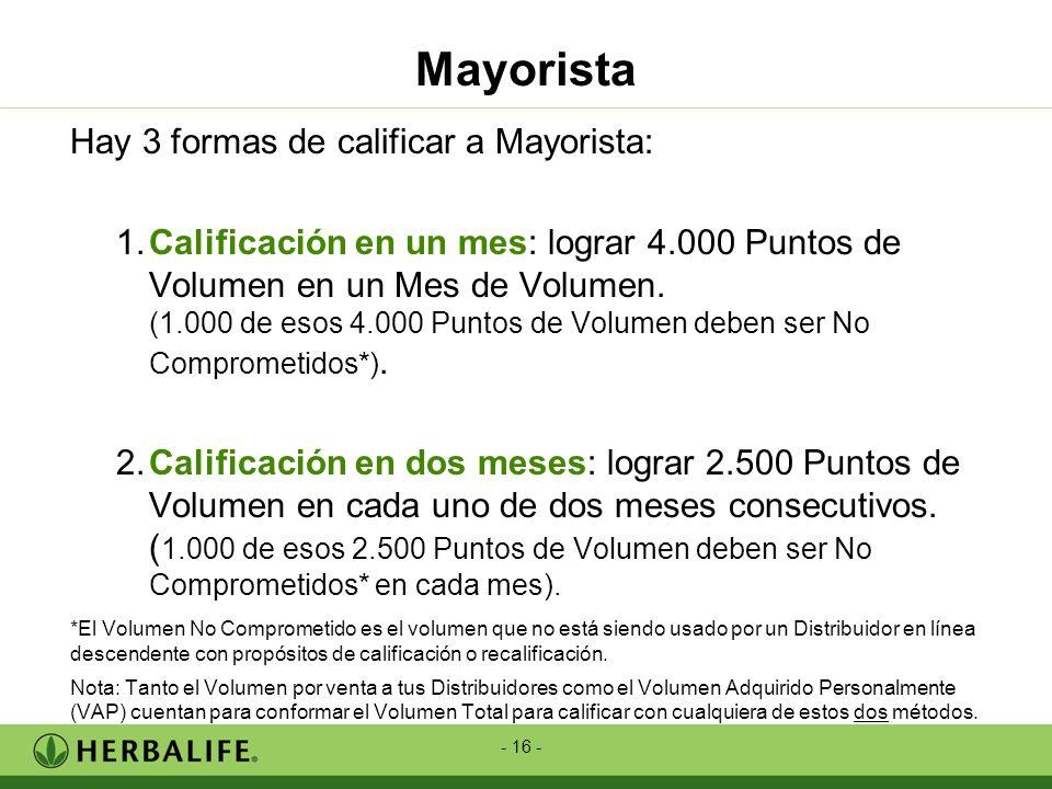 Mayorista Hay 3 formas de calificar a Mayorista: