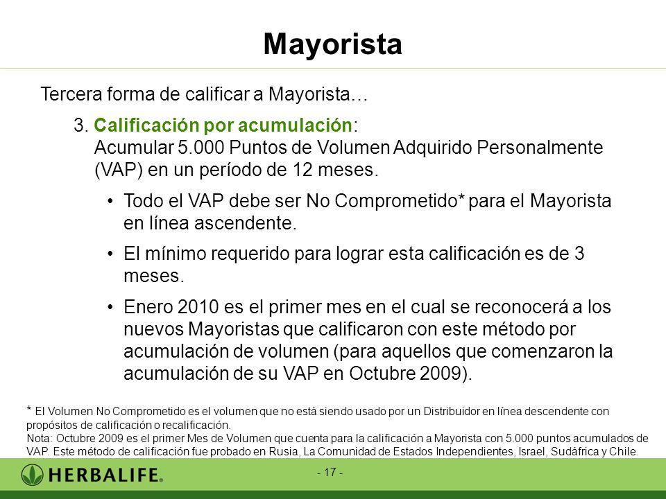 Mayorista Tercera forma de calificar a Mayorista…