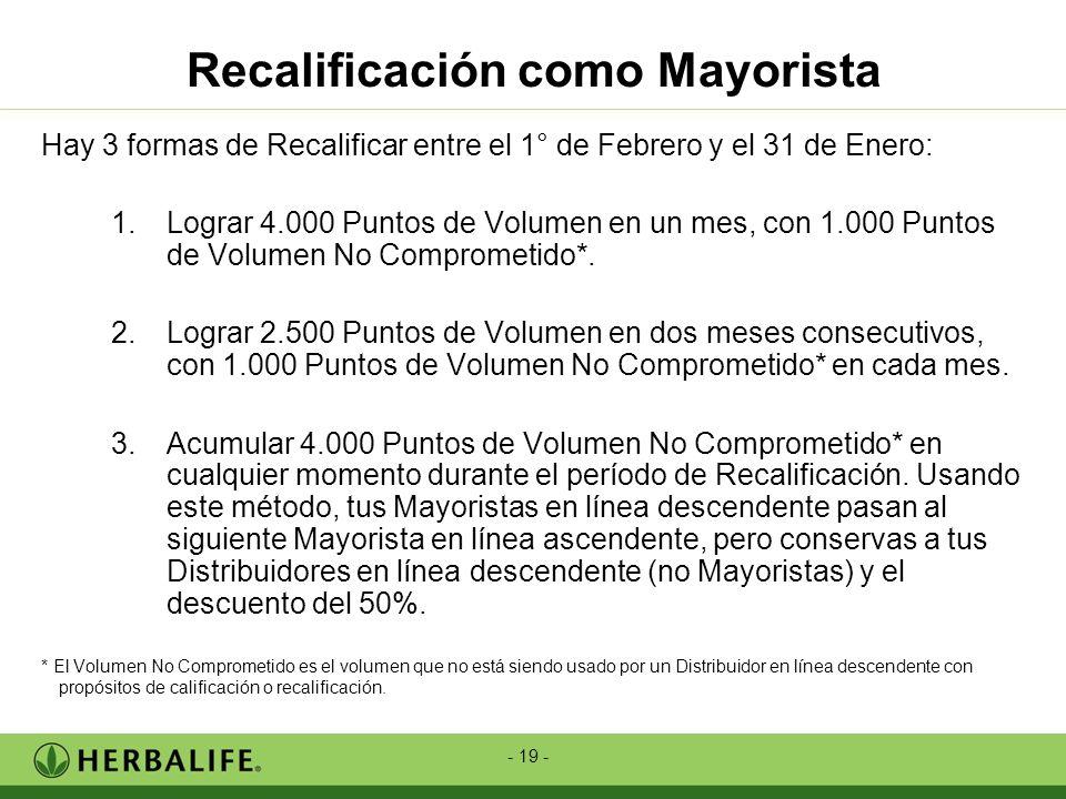Recalificación como Mayorista