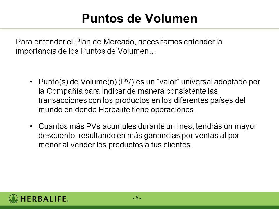 Puntos de Volumen Para entender el Plan de Mercado, necesitamos entender la importancia de los Puntos de Volumen…