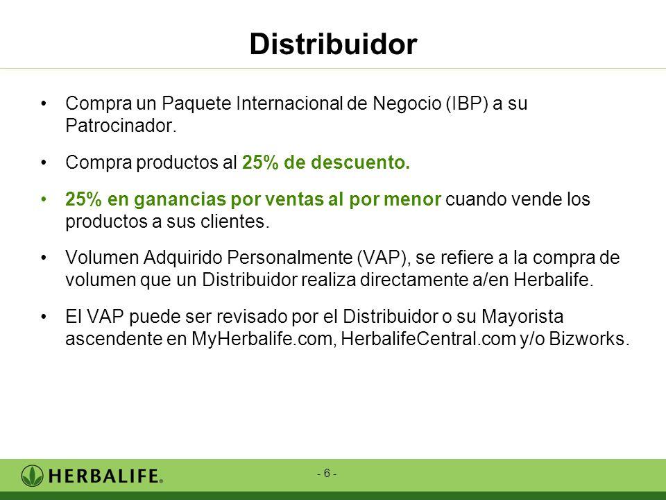 Distribuidor Compra un Paquete Internacional de Negocio (IBP) a su Patrocinador. Compra productos al 25% de descuento.