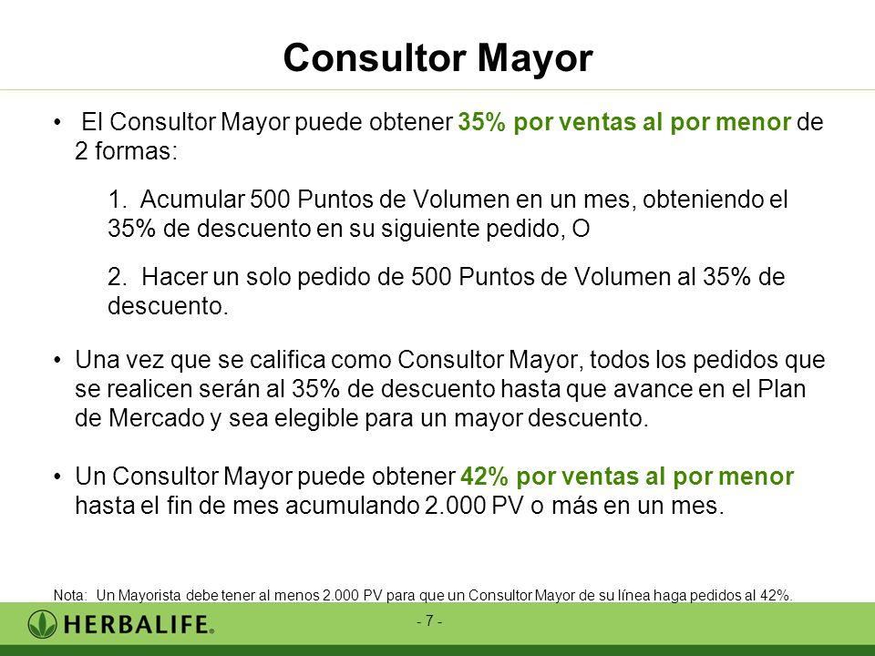 Consultor Mayor El Consultor Mayor puede obtener 35% por ventas al por menor de 2 formas: