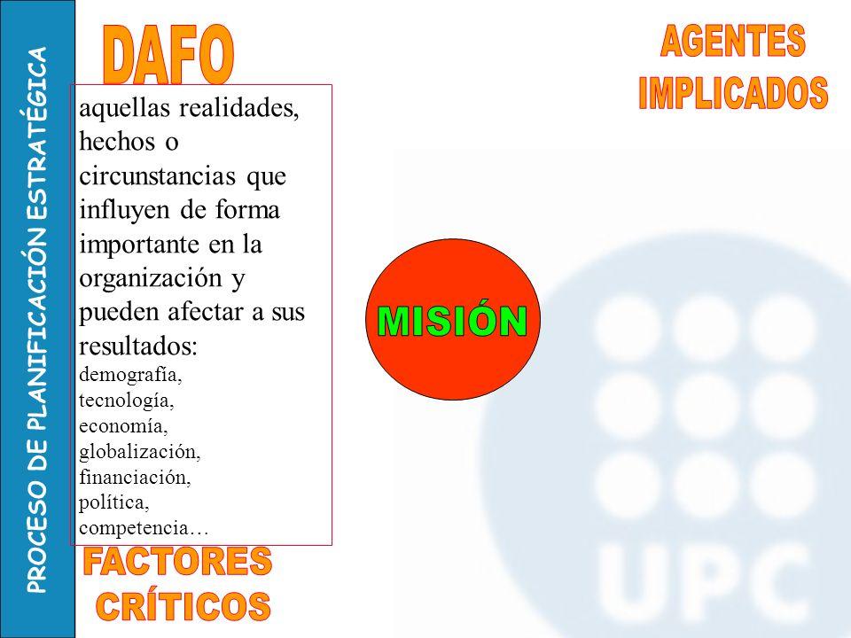 DAFO AGENTES IMPLICADOS MISIÓN FACTORES CRÍTICOS
