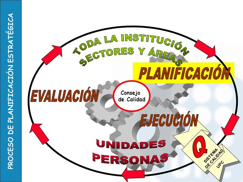 TODA LA INSTITUCIÓN SECTORES Y ÁREAS UNIDADES PERSONAS Q PLANIFICACIÓN