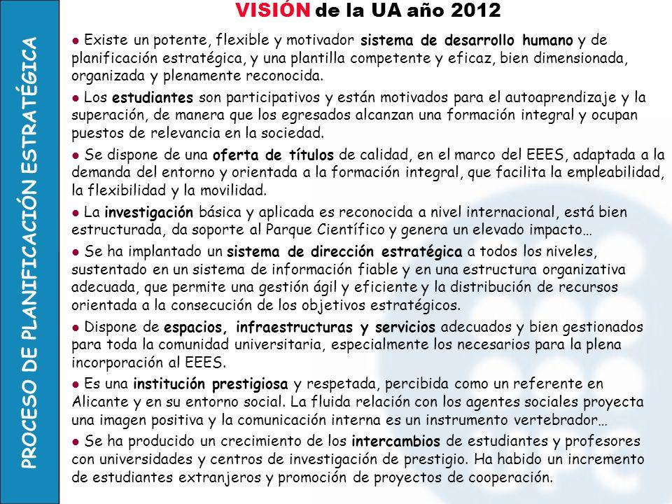 VISIÓN de la UA año 2012