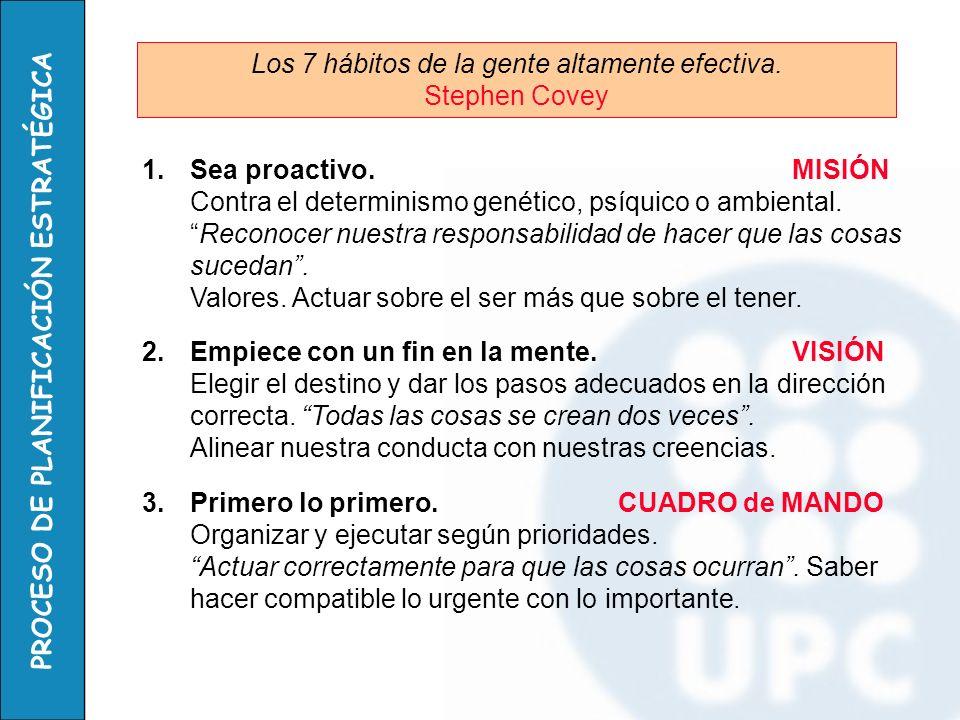 Los 7 hábitos de la gente altamente efectiva.