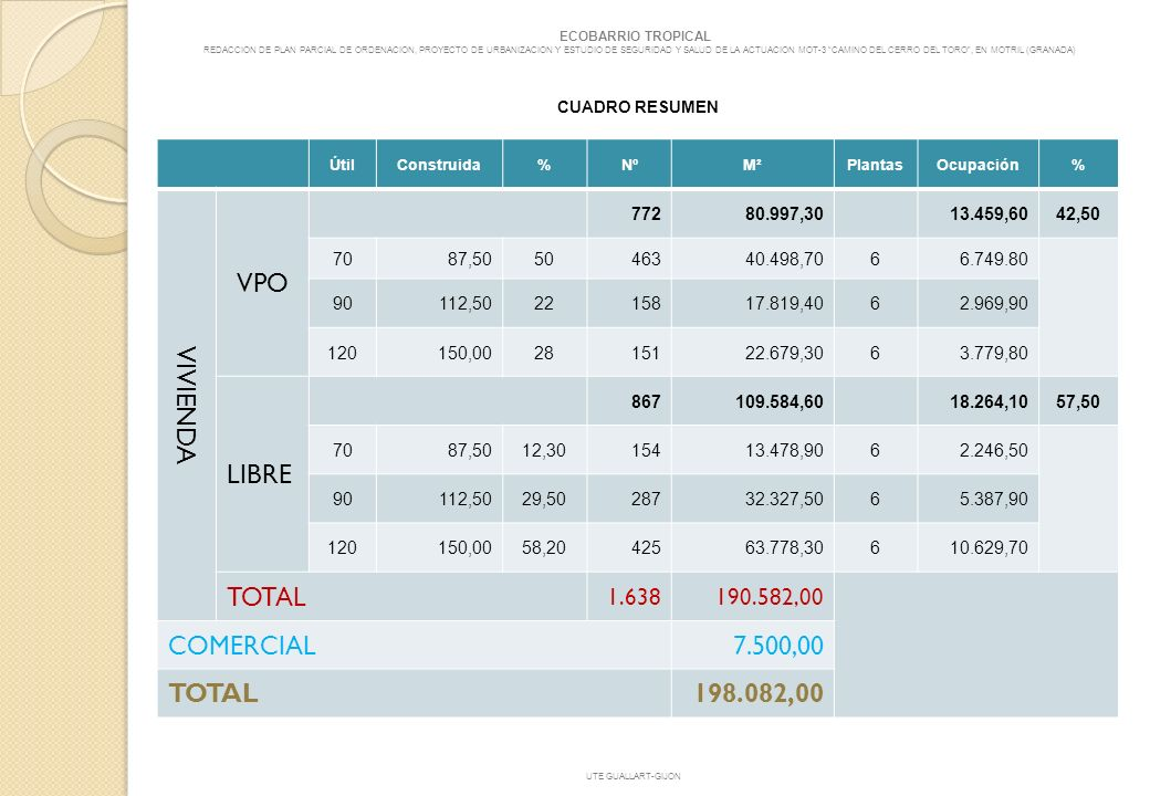VIVIENDA VPO LIBRE TOTAL COMERCIAL 7.500,00 198.082,00 1.638
