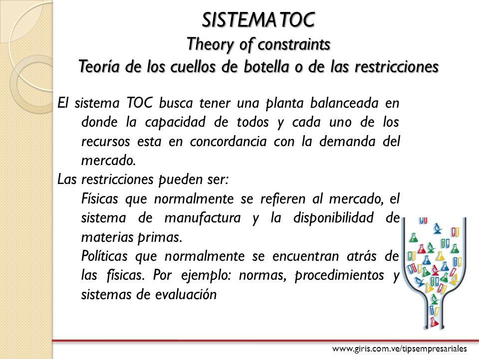 Teoría de los cuellos de botella o de las restricciones