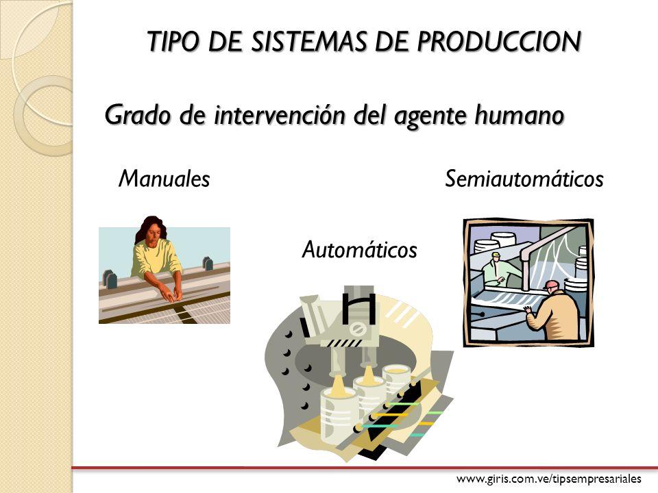 TIPO DE SISTEMAS DE PRODUCCION