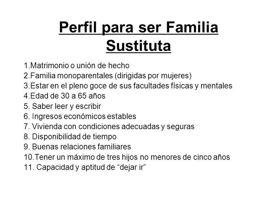Perfil para ser Familia Sustituta