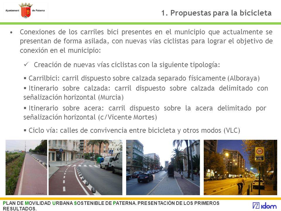 1. Propuestas para la bicicleta