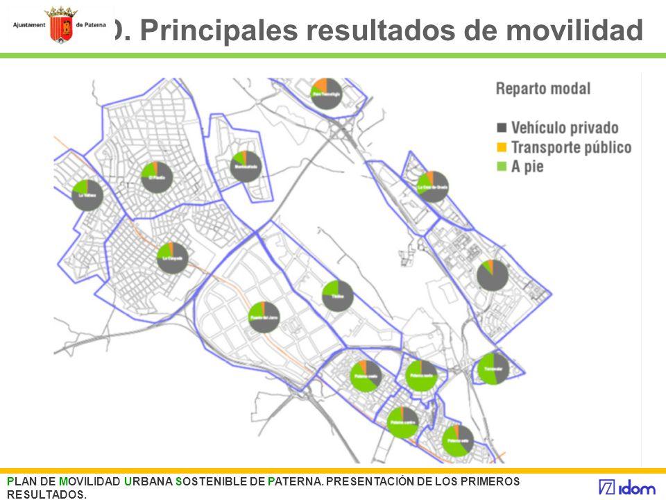 D. Principales resultados de movilidad