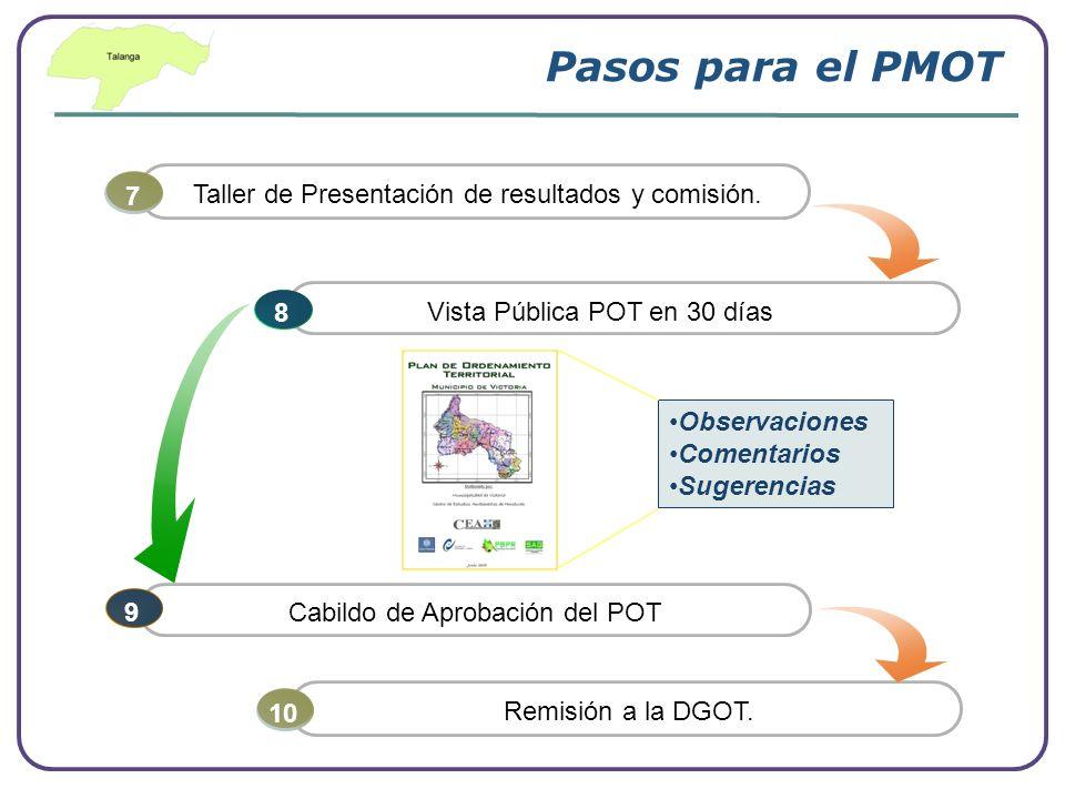 Pasos para el PMOT Taller de Presentación de resultados y comisión. 7