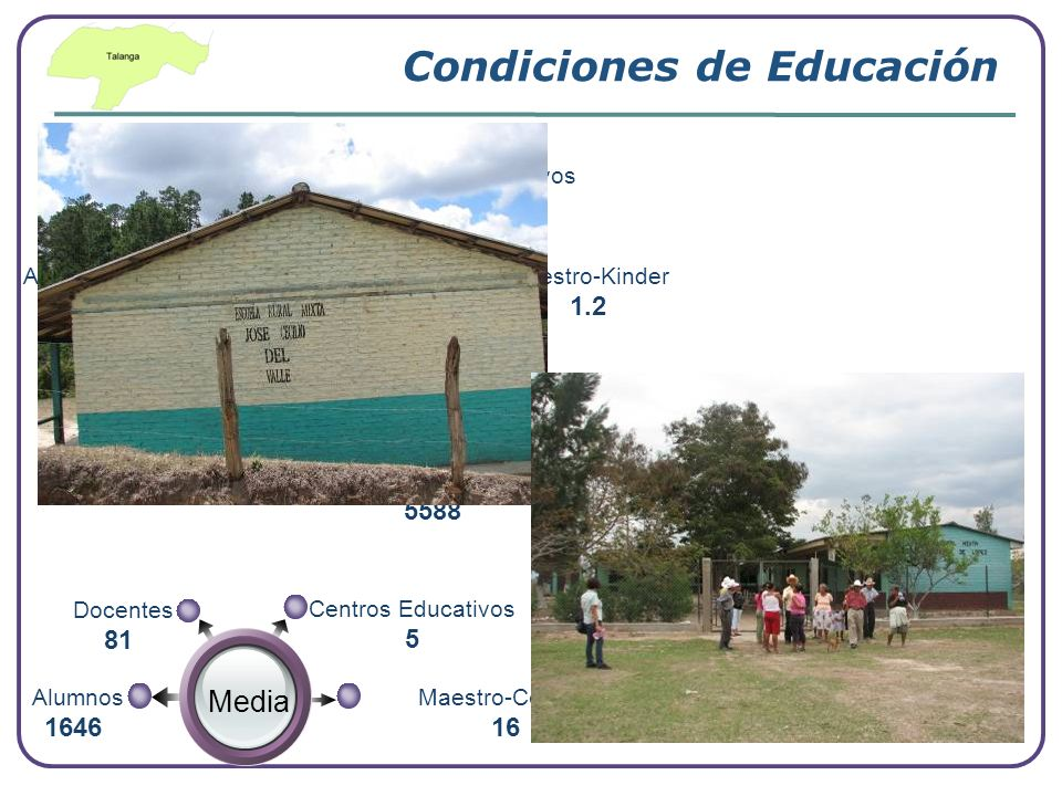 Condiciones de Educación