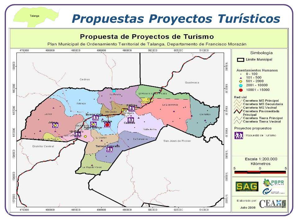 Propuestas Proyectos Turísticos