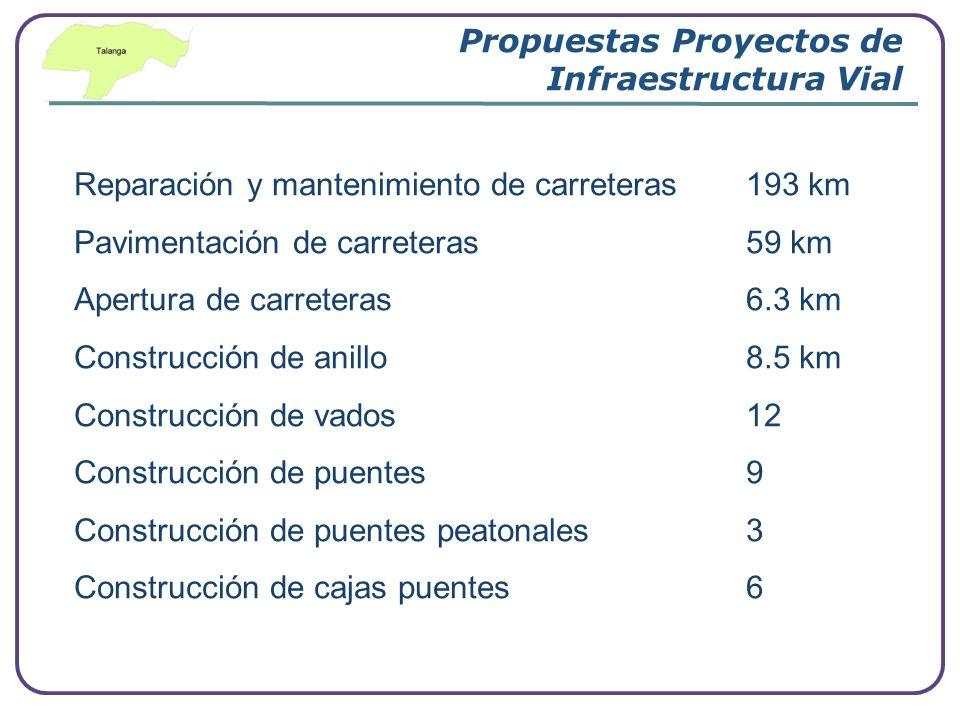 Propuestas Proyectos de Infraestructura Vial