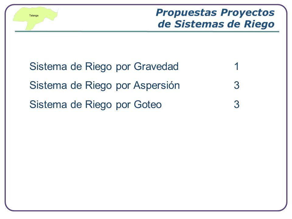 Propuestas Proyectos de Sistemas de Riego