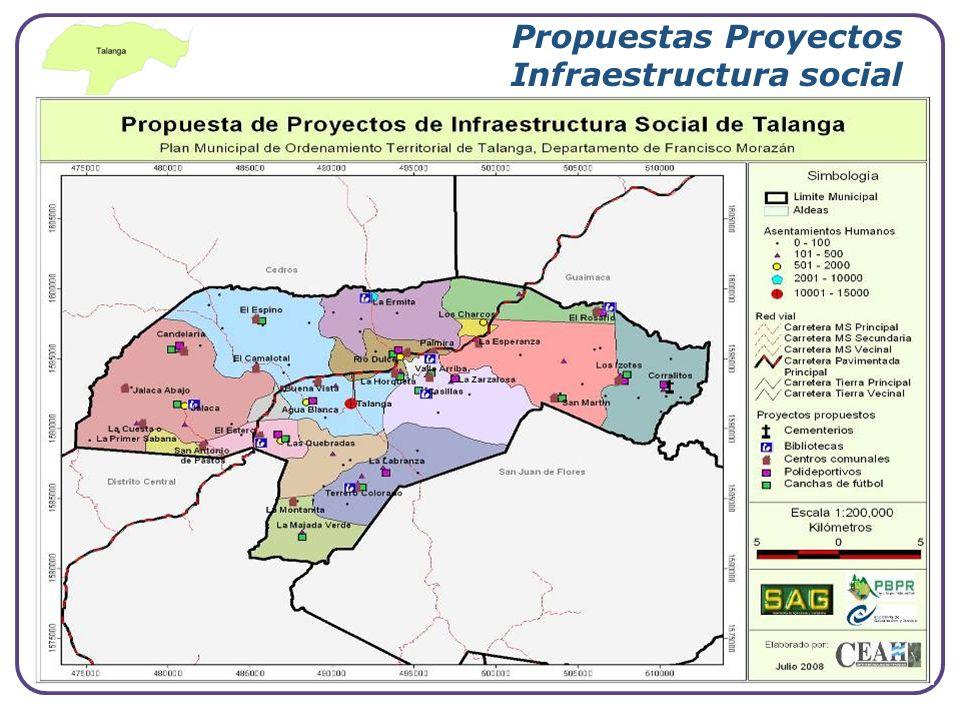 Propuestas Proyectos Infraestructura social