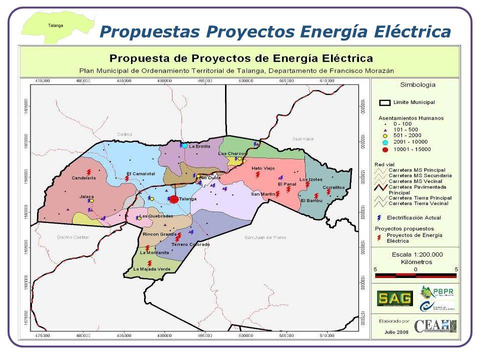 Propuestas Proyectos Energía Eléctrica