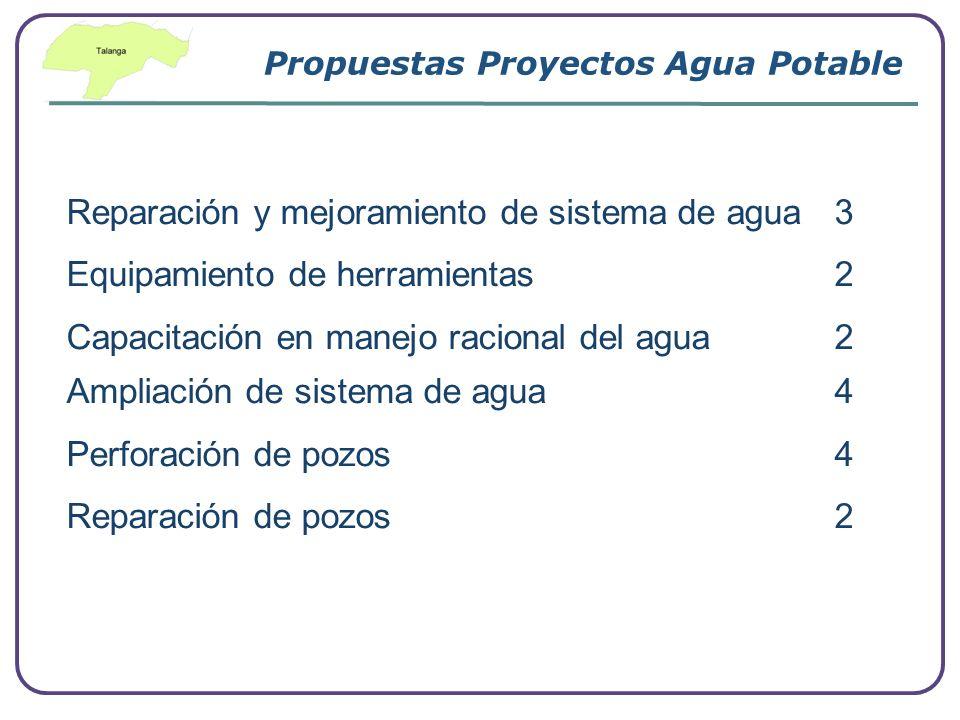Propuestas Proyectos Agua Potable