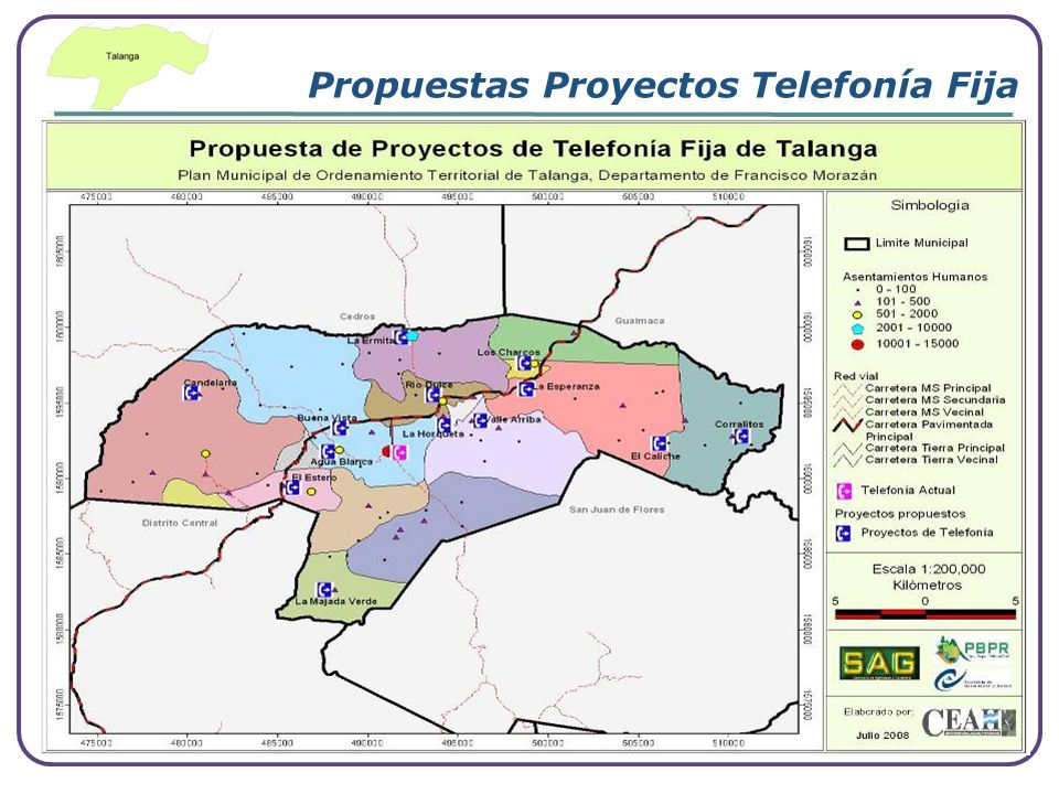Propuestas Proyectos Telefonía Fija