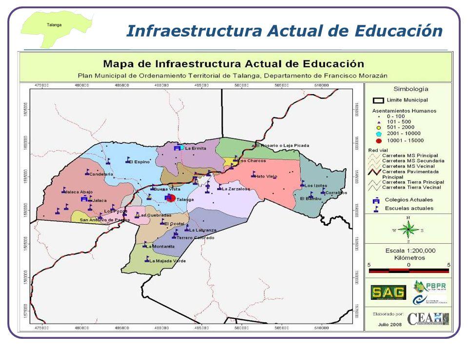 Infraestructura Actual de Educación
