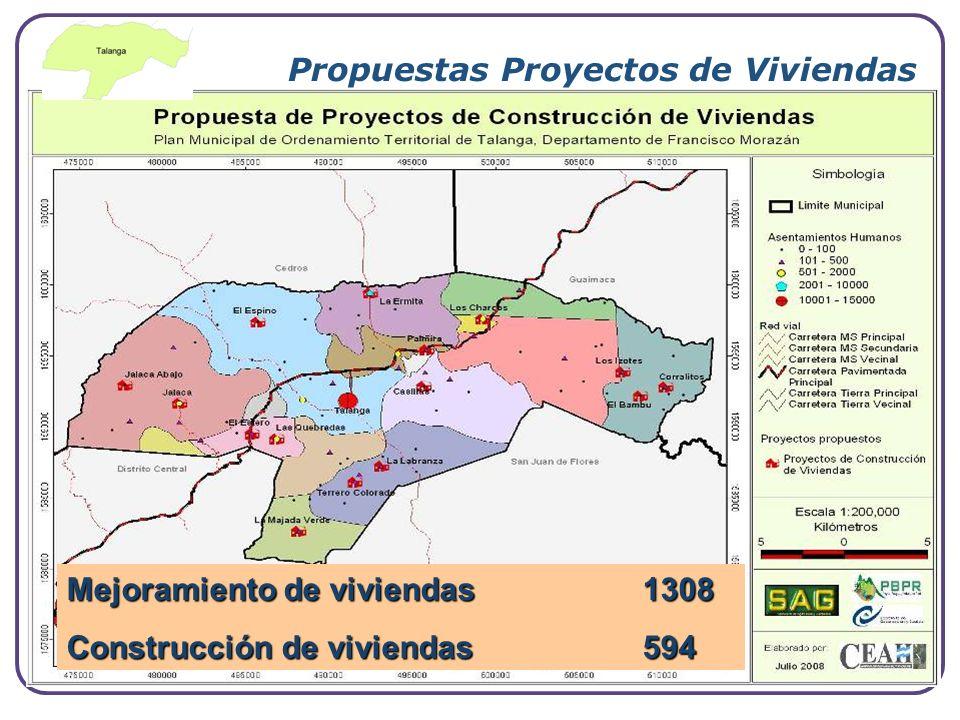 Propuestas Proyectos de Viviendas