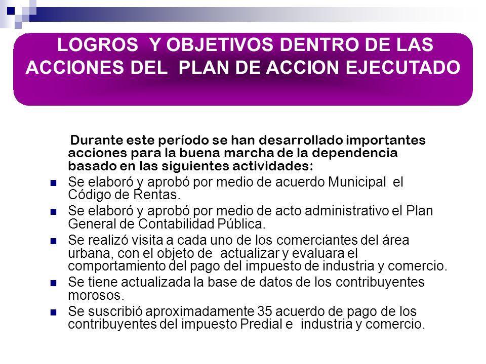 LOGROS Y OBJETIVOS DENTRO DE LAS ACCIONES DEL PLAN DE ACCION EJECUTADO