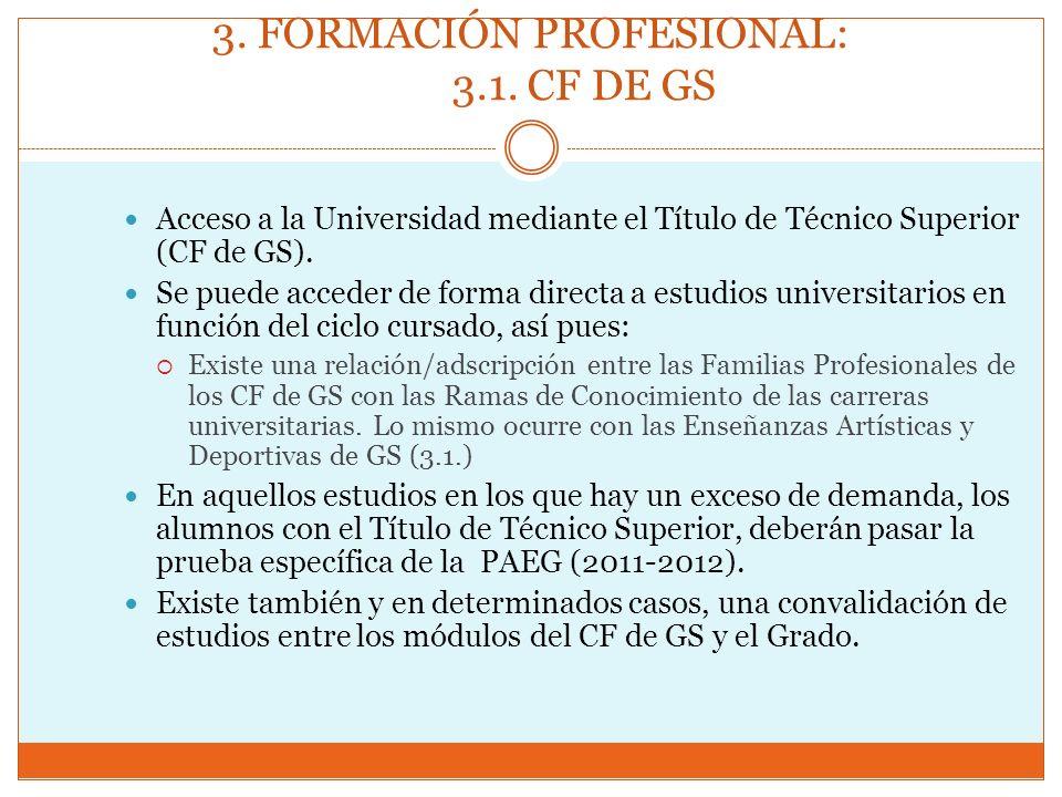 3. FORMACIÓN PROFESIONAL: 3.1. CF DE GS